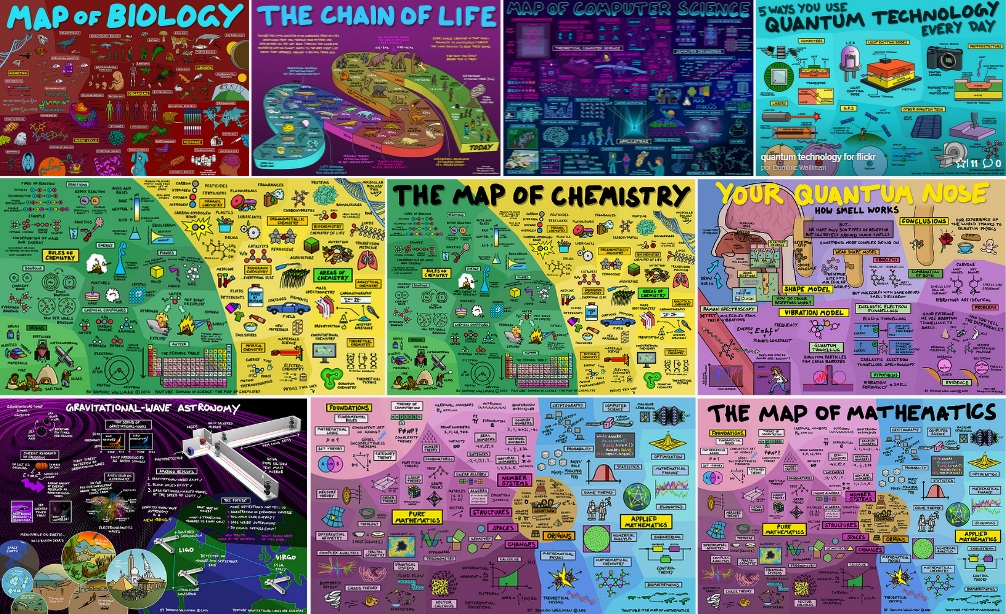 Mapas de ciencia